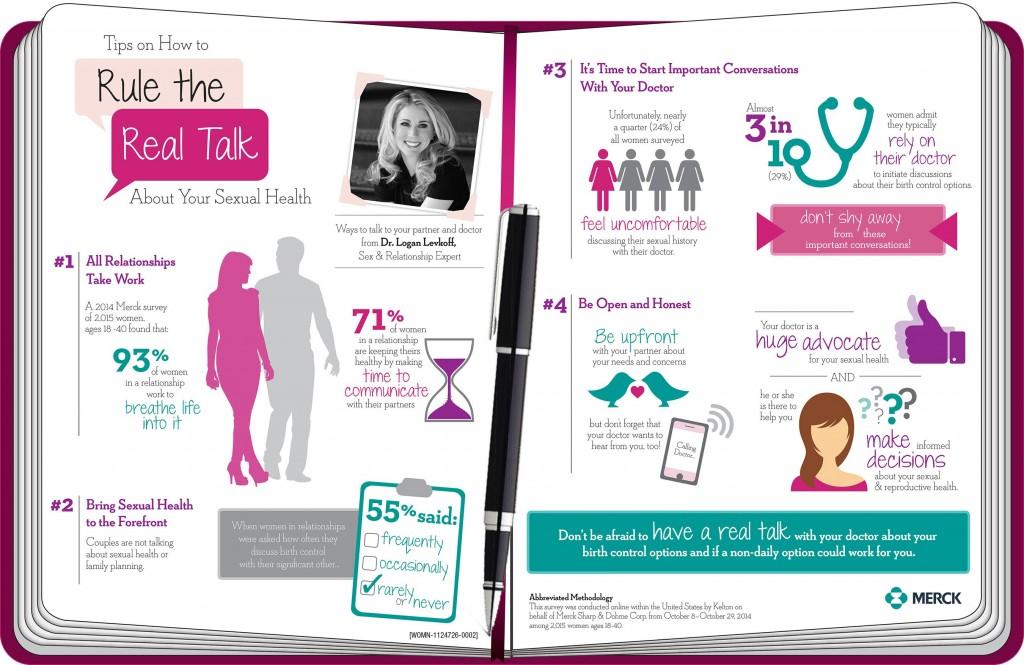 Έρευνα για τη σεξουαλική υγεία των γυναικών